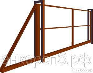 Комплект откатные ворота в спб цена виды ворот и калиток для дачи